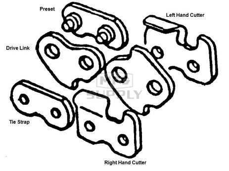 20LPX-CTRRH - Oregon: 20LPX Right Hand Cutter. .325 pitch, 050 gauge