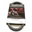 XTX2217 - Kawasaki Dayco XTX (Xtreme Torque) Belt. Fits 04 & newer higher performance Kawasaki ATVs.