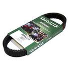 HP2032 - Dayco High Performance ATV Belt. Fits Suzuki 03 & newer Vinson 500 Auto