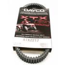 XTX2217-W1 - Suzuki Dayco   XTX (Xtreme Torque) Belt. Fits 04-06 Twin Peaks 700